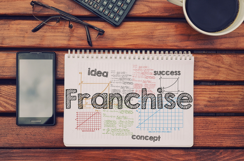 Franchise Opportunities in Texas